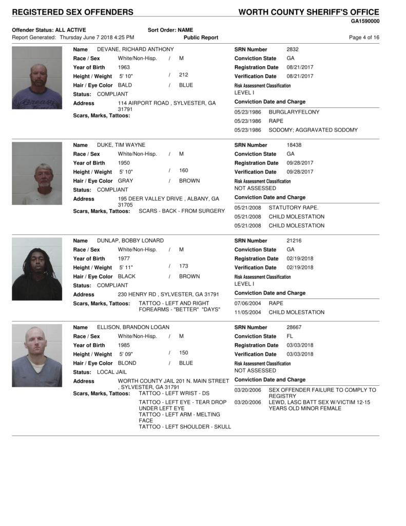 Sex Offenders List